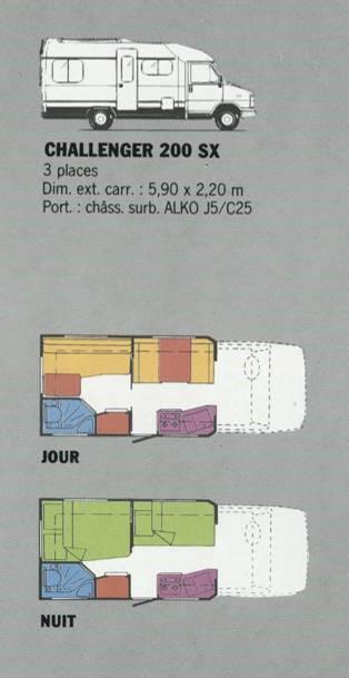 Implantation du Challenger 200 SX